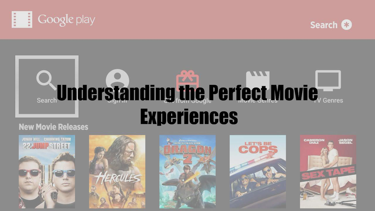 Understanding the Perfect Movie Experiences